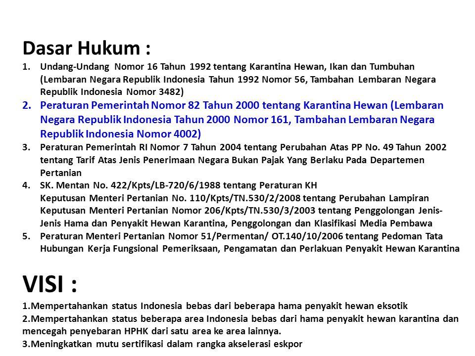 Dasar Hukum : 1.Undang-Undang Nomor 16 Tahun 1992 tentang Karantina Hewan, Ikan dan Tumbuhan (Lembaran Negara Republik Indonesia Tahun 1992 Nomor 56, Tambahan Lembaran Negara Republik Indonesia Nomor 3482) 2.Peraturan Pemerintah Nomor 82 Tahun 2000 tentang Karantina Hewan (Lembaran Negara Republik Indonesia Tahun 2000 Nomor 161, Tambahan Lembaran Negara Republik Indonesia Nomor 4002) 3.Peraturan Pemerintah RI Nomor 7 Tahun 2004 tentang Perubahan Atas PP No.