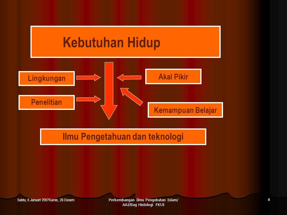 Perkembangan Ilmu Pengobatan Islam/ AAJ/Bag Histologi FKUI 8 Sabtu, 6 Januari 2007Kamis, 28 Desem Ilmu Pengetahuan dan teknologi Kebutuhan Hidup Lingk