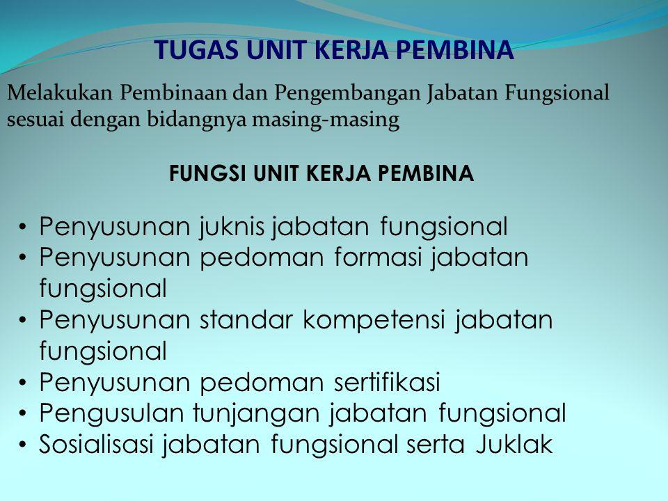 TUGAS UNIT KERJA PEMBINA Melakukan Pembinaan dan Pengembangan Jabatan Fungsional sesuai dengan bidangnya masing-masing Penyusunan juknis jabatan fungs