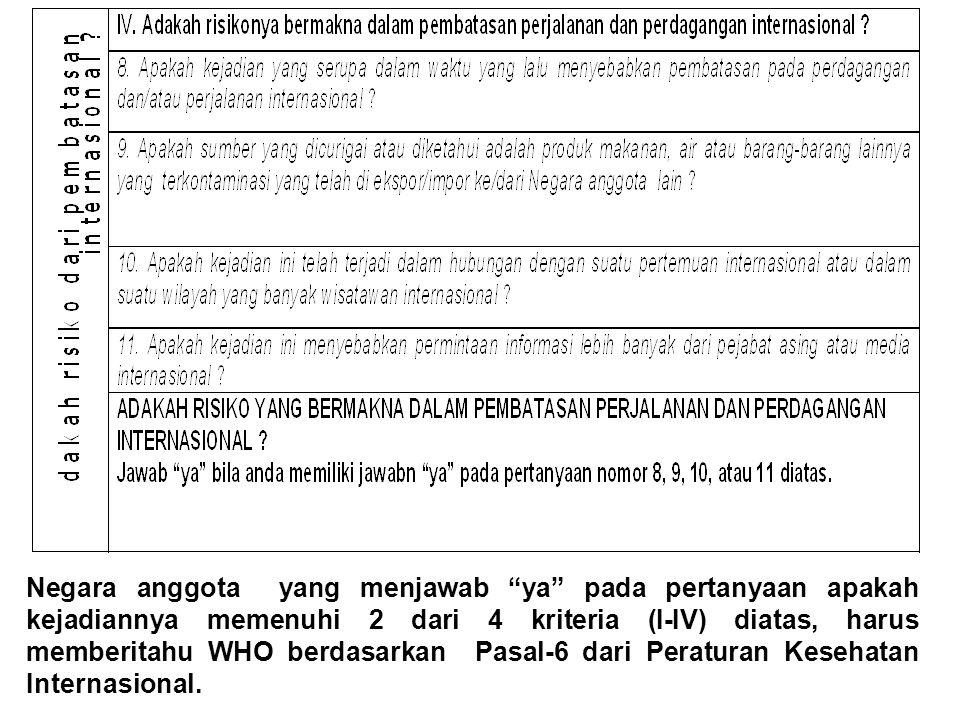 """Negara anggota yang menjawab """"ya"""" pada pertanyaan apakah kejadiannya memenuhi 2 dari 4 kriteria (I-IV) diatas, harus memberitahu WHO berdasarkan Pasal"""