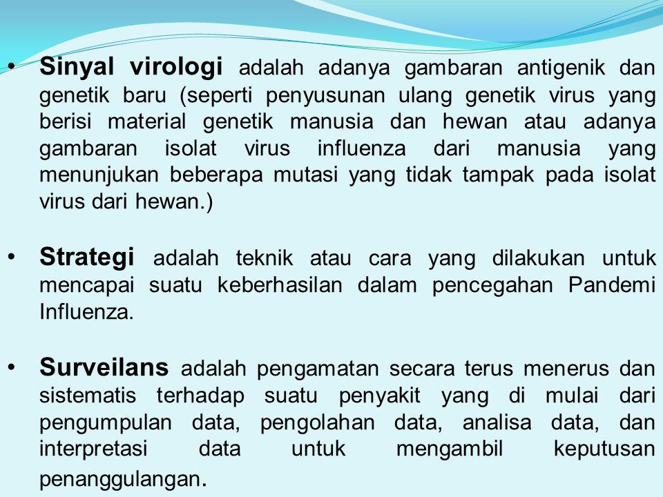 Sinyal virologi adalah adanya gambaran antigenik dan genetik baru (seperti penyusunan ulang genetik virus yang berisi material genetik manusia dan hew