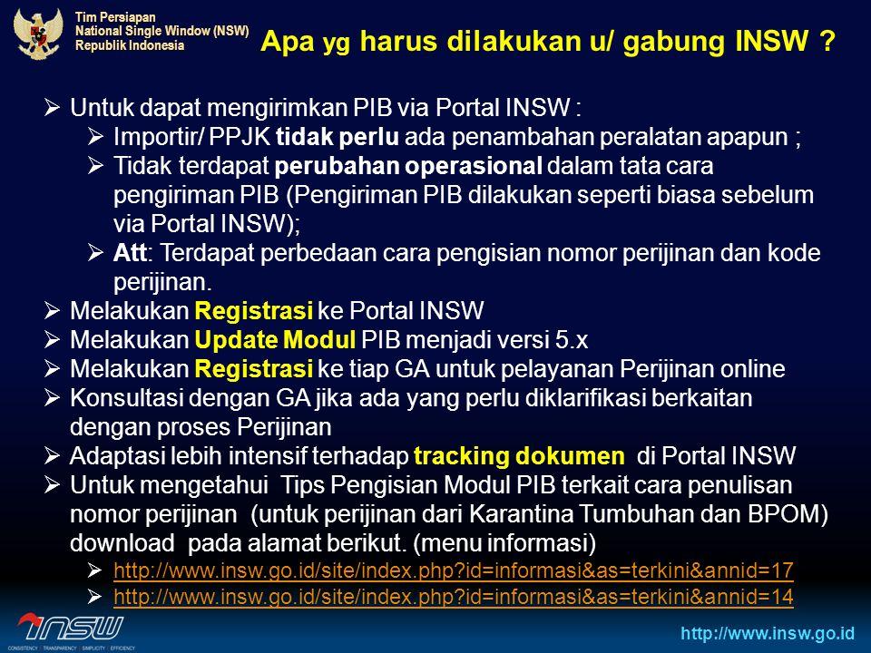 Tim Persiapan National Single Window (NSW) Republik Indonesia http://www.insw.go.id  Untuk dapat mengirimkan PIB via Portal INSW :  Importir/ PPJK t