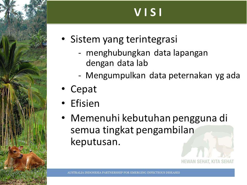 V I S I Sistem yang terintegrasi -menghubungkan data lapangan dengan data lab - Mengumpulkan data peternakan yg ada Cepat Efisien Memenuhi kebutuhan p