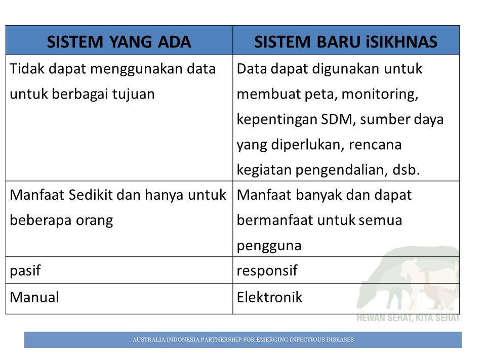 SISTEM YANG ADASISTEM BARU iSIKHNAS Tidak dapat menggunakan data untuk berbagai tujuan Data dapat digunakan untuk membuat peta, monitoring, kepentinga