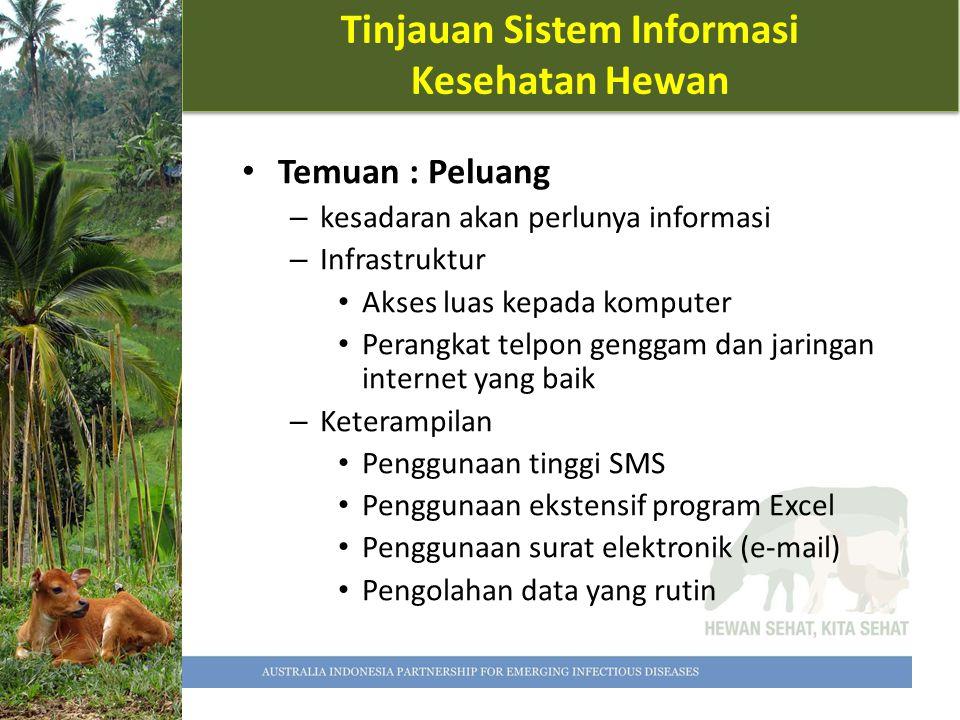 Daftar kegiatan yang harus dilaporkan TUGASDapatkah iSIKHNAS membantu.