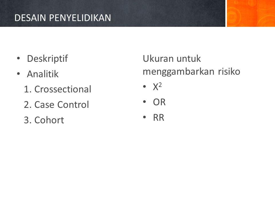 DESAIN PENYELIDIKAN Deskriptif Analitik 1. Crossectional 2. Case Control 3. Cohort Ukuran untuk menggambarkan risiko X 2 OR RR