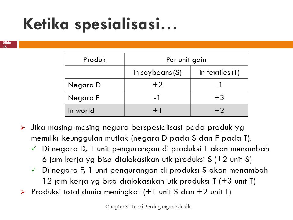 Ketika spesialisasi… Chapter 3: Teori Perdagangan Klasik Slide 13 ProdukPer unit gain In soybeans (S)In textiles (T) Negara D+2 Negara F+3 In world+1+