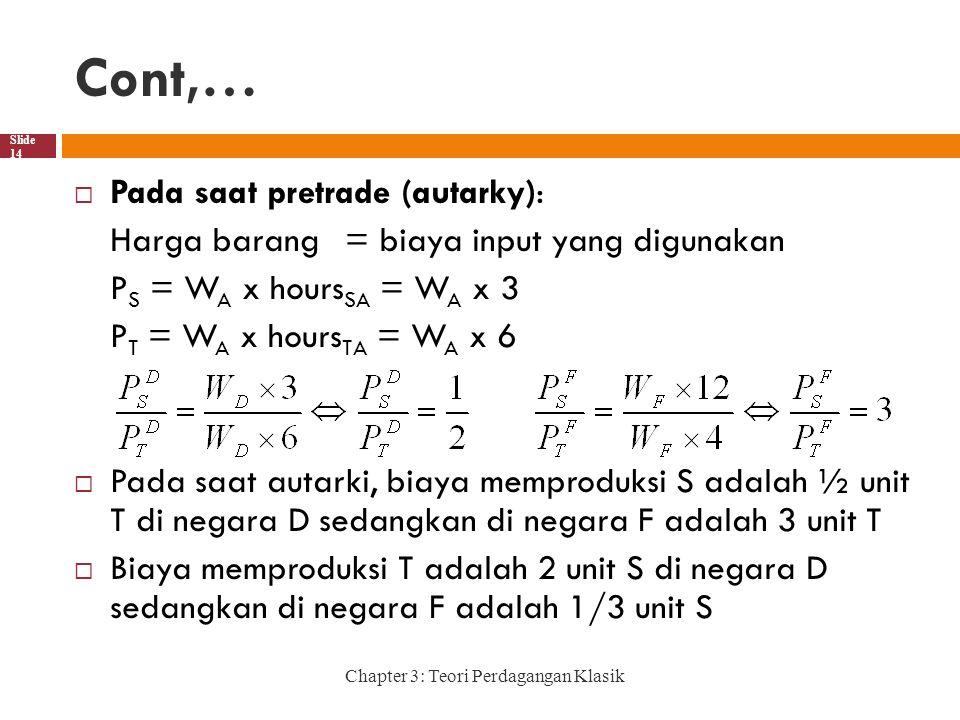 Cont,… Chapter 3: Teori Perdagangan Klasik Slide 14  Pada saat pretrade (autarky): Harga barang= biaya input yang digunakan P S = W A x hours SA = W A x 3 P T = W A x hours TA = W A x 6  Pada saat autarki, biaya memproduksi S adalah ½ unit T di negara D sedangkan di negara F adalah 3 unit T  Biaya memproduksi T adalah 2 unit S di negara D sedangkan di negara F adalah 1/3 unit S