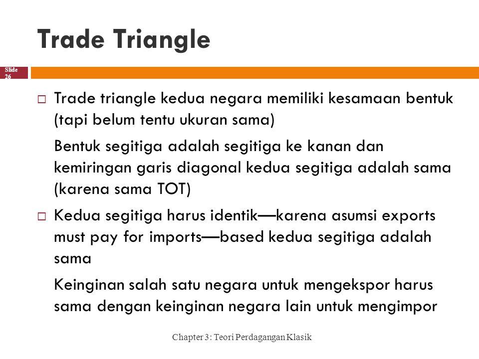 Trade Triangle Chapter 3: Teori Perdagangan Klasik Slide 26  Trade triangle kedua negara memiliki kesamaan bentuk (tapi belum tentu ukuran sama) Bentuk segitiga adalah segitiga ke kanan dan kemiringan garis diagonal kedua segitiga adalah sama (karena sama TOT)  Kedua segitiga harus identik—karena asumsi exports must pay for imports—based kedua segitiga adalah sama Keinginan salah satu negara untuk mengekspor harus sama dengan keinginan negara lain untuk mengimpor