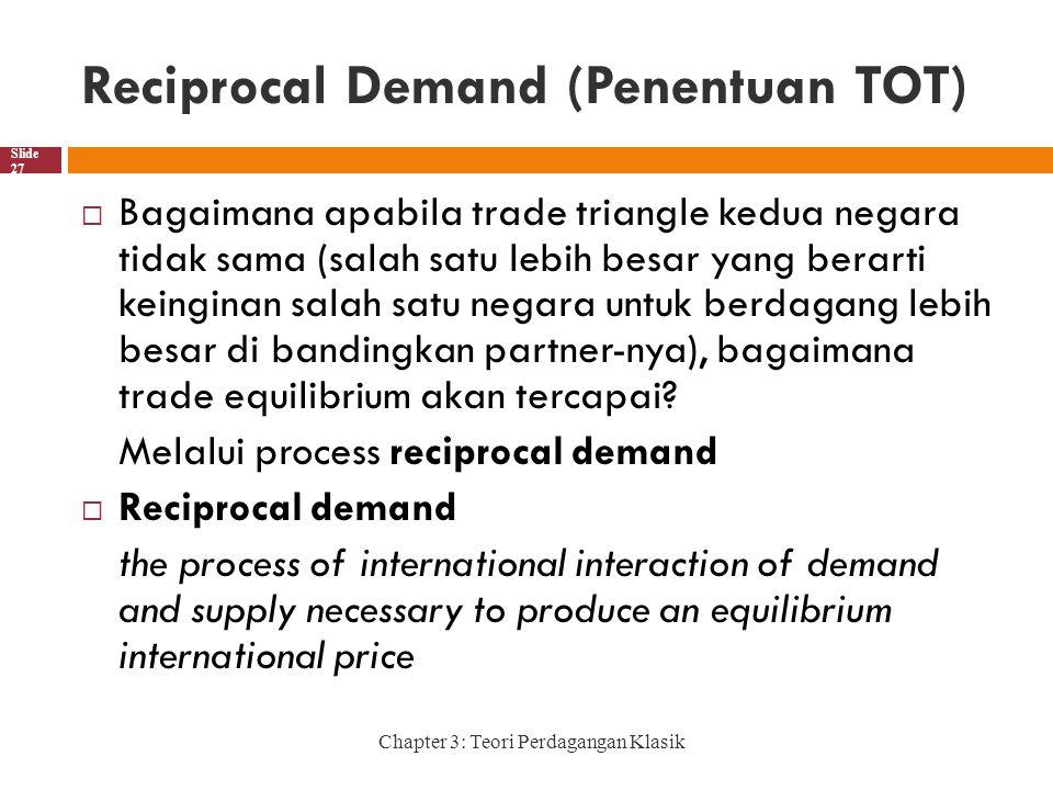 Reciprocal Demand (Penentuan TOT) Chapter 3: Teori Perdagangan Klasik Slide 27  Bagaimana apabila trade triangle kedua negara tidak sama (salah satu lebih besar yang berarti keinginan salah satu negara untuk berdagang lebih besar di bandingkan partner-nya), bagaimana trade equilibrium akan tercapai.