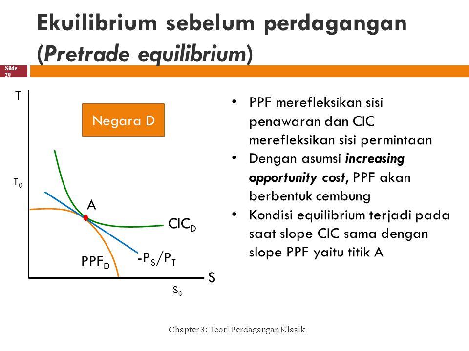 Ekuilibrium sebelum perdagangan (Pretrade equilibrium) Chapter 3: Teori Perdagangan Klasik Slide 29 PPF merefleksikan sisi penawaran dan CIC merefleksikan sisi permintaan Dengan asumsi increasing opportunity cost, PPF akan berbentuk cembung Kondisi equilibrium terjadi pada saat slope CIC sama dengan slope PPF yaitu titik A T S T0T0 S0S0 Negara D CIC D PPF D A -P S /P T