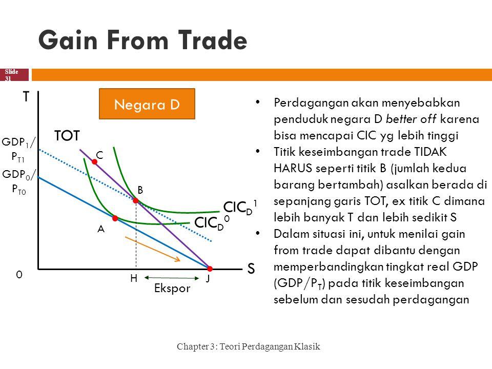 Gain From Trade Chapter 3: Teori Perdagangan Klasik Slide 31 0 B H Ekspor T S J Negara D CIC D 1 CIC D 0 A Perdagangan akan menyebabkan penduduk negara D better off karena bisa mencapai CIC yg lebih tinggi Titik keseimbangan trade TIDAK HARUS seperti titik B (jumlah kedua barang bertambah) asalkan berada di sepanjang garis TOT, ex titik C dimana lebih banyak T dan lebih sedikit S Dalam situasi ini, untuk menilai gain from trade dapat dibantu dengan memperbandingkan tingkat real GDP (GDP/P T ) pada titik keseimbangan sebelum dan sesudah perdagangan TOT GDP 0 / P T0 GDP 1 / P T1 C