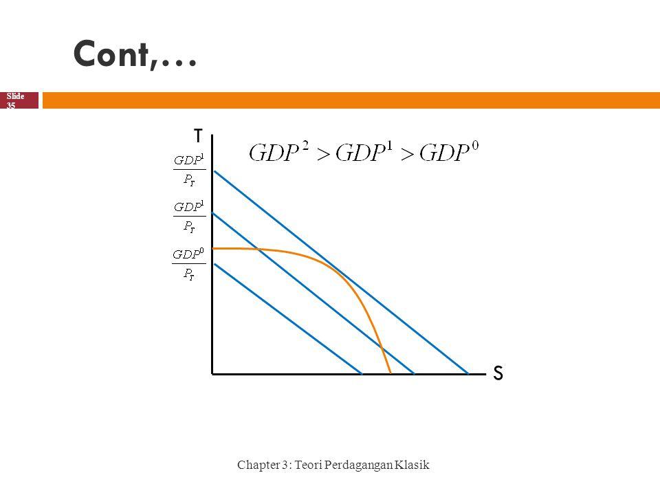 Cont,… Chapter 3: Teori Perdagangan Klasik Slide 35 T S