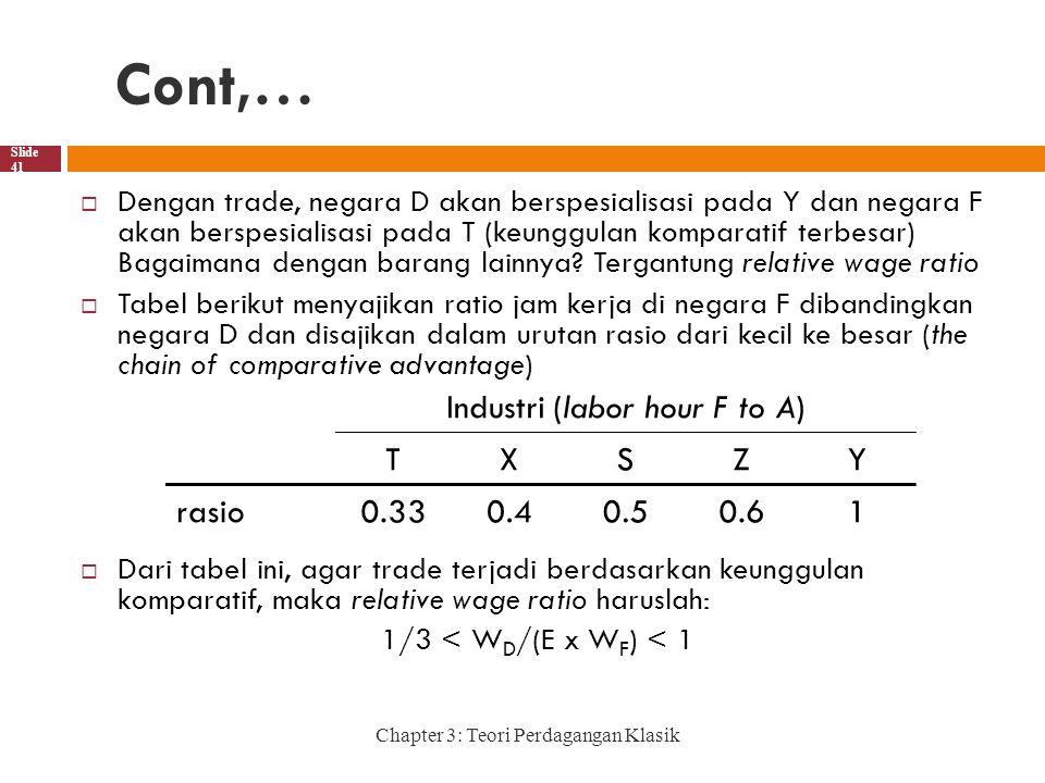 Cont,… Chapter 3: Teori Perdagangan Klasik Slide 41  Dengan trade, negara D akan berspesialisasi pada Y dan negara F akan berspesialisasi pada T (keunggulan komparatif terbesar) Bagaimana dengan barang lainnya.