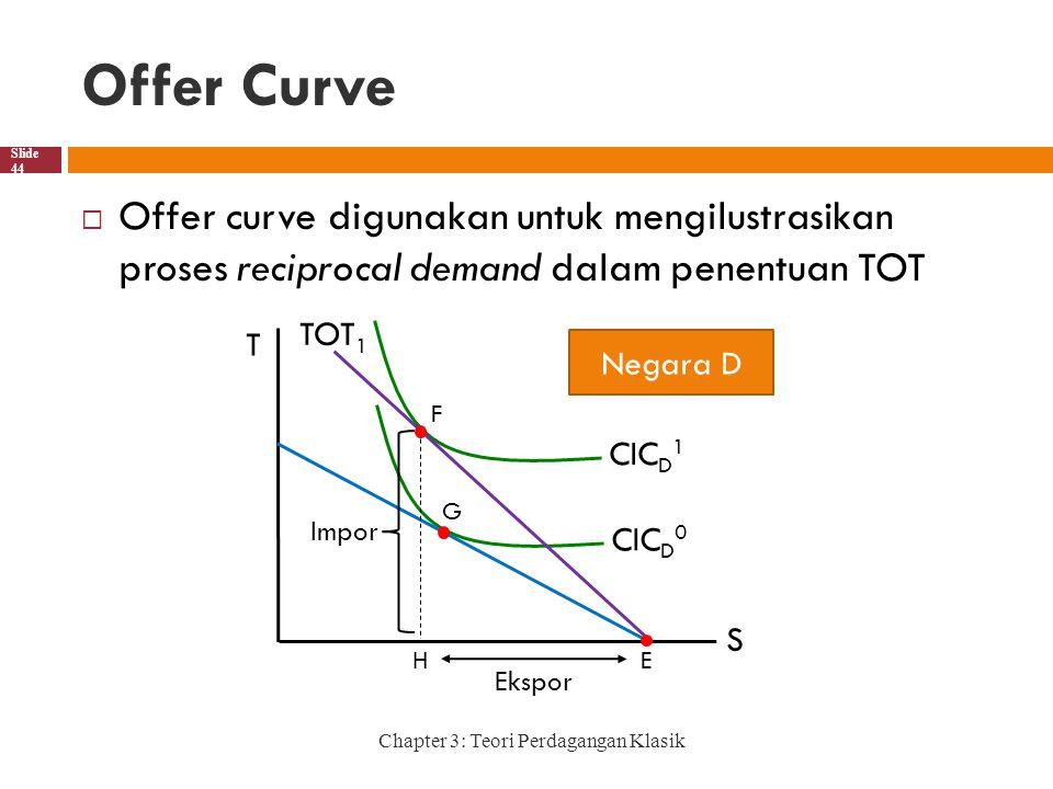 Offer Curve Chapter 3: Teori Perdagangan Klasik Slide 44  Offer curve digunakan untuk mengilustrasikan proses reciprocal demand dalam penentuan TOT F H Ekspor T S E Negara D CIC D 1 CIC D 0 G TOT 1 Impor