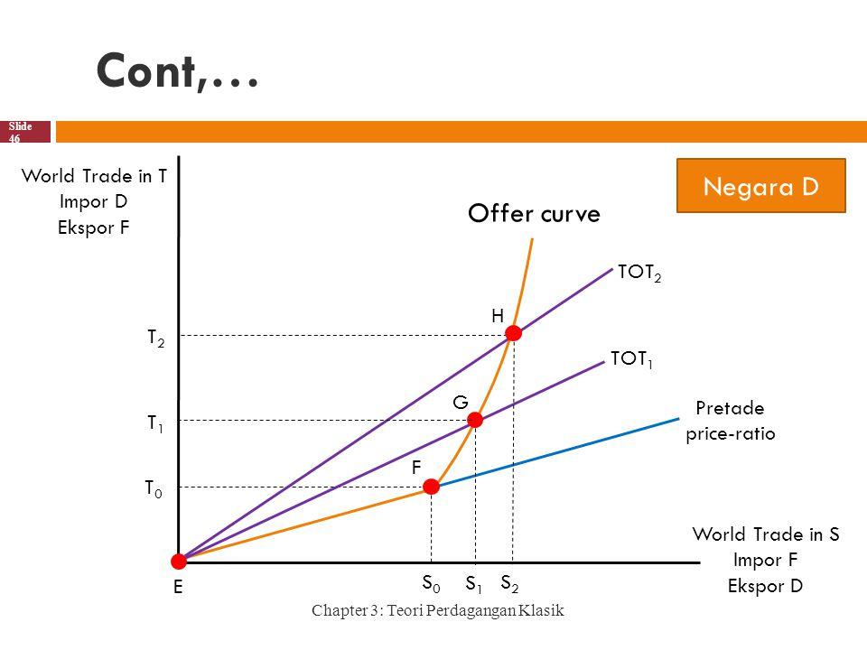 Cont,… Chapter 3: Teori Perdagangan Klasik Slide 46 Negara D S2S2 S0S0 G S1S1 World Trade in T Impor D Ekspor F E F TOT 1 TOT 2 H T0T0 T1T1 T2T2 Offer curve World Trade in S Impor F Ekspor D Pretade price-ratio