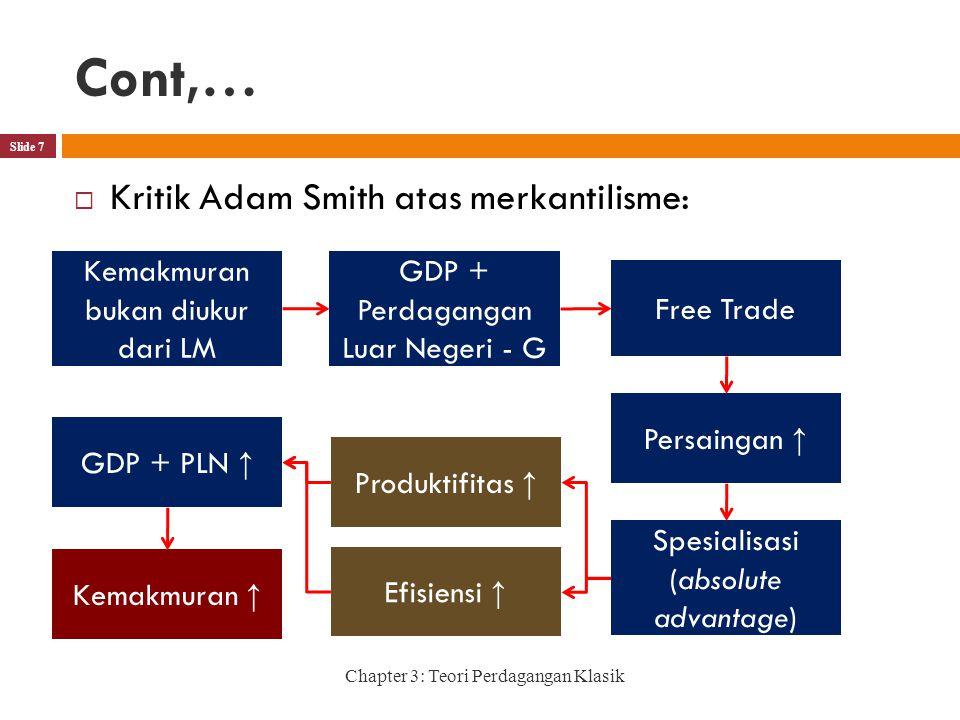 Cont,… Chapter 3: Teori Perdagangan Klasik Slide 7  Kritik Adam Smith atas merkantilisme: Kemakmuran bukan diukur dari LM GDP + Perdagangan Luar Negeri - G Free Trade Persaingan ↑ Spesialisasi (absolute advantage) Efisiensi ↑ Produktifitas ↑ GDP + PLN ↑ Kemakmuran ↑