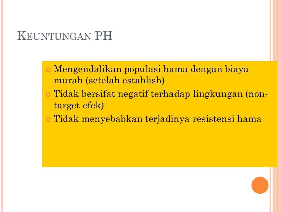 K EUNTUNGAN PH Mengendalikan populasi hama dengan biaya murah (setelah establish) Tidak bersifat negatif terhadap lingkungan (non- target efek) Tidak