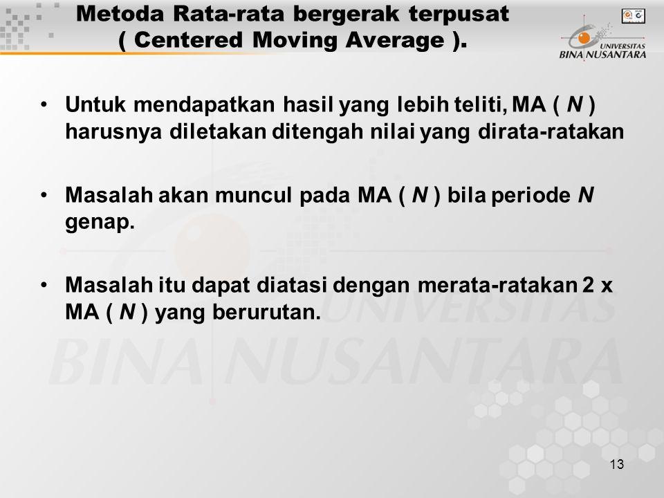 13 Metoda Rata-rata bergerak terpusat ( Centered Moving Average ). Untuk mendapatkan hasil yang lebih teliti, MA ( N ) harusnya diletakan ditengah nil