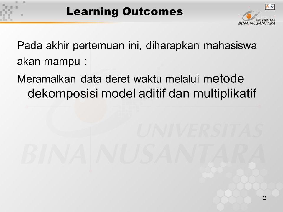 2 Learning Outcomes Pada akhir pertemuan ini, diharapkan mahasiswa akan mampu : Meramalkan data deret waktu melalui m etode dekomposisi model aditif d