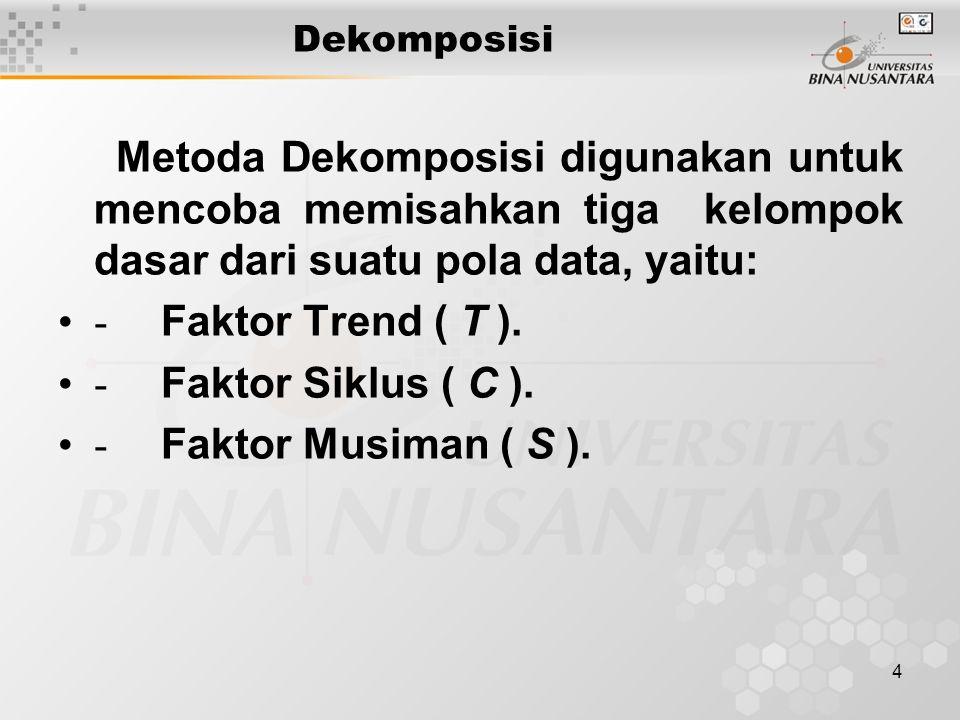 4 Dekomposisi Metoda Dekomposisi digunakan untuk mencoba memisahkan tiga kelompok dasar dari suatu pola data, yaitu: - Faktor Trend ( T ). - Faktor Si