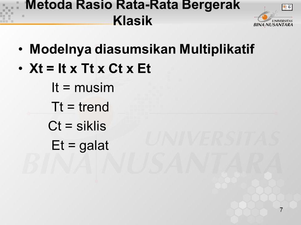 7 Metoda Rasio Rata-Rata Bergerak Klasik Modelnya diasumsikan Multiplikatif Xt = It x Tt x Ct x Et It = musim Tt = trend Ct = siklis Et = galat