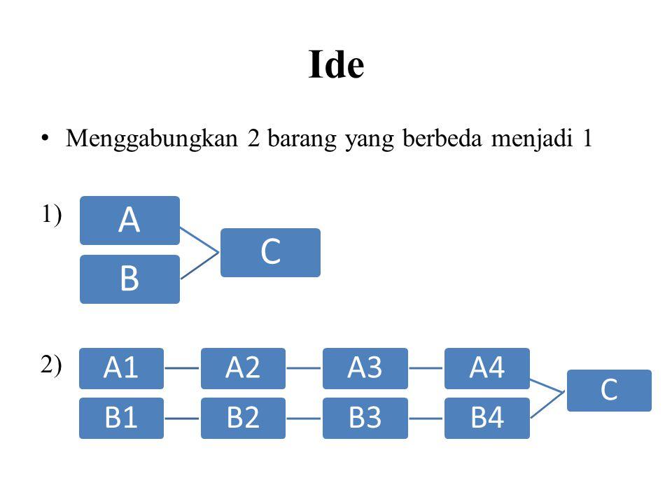 Ide Menggabungkan 2 barang yang berbeda menjadi 1 1) 2)