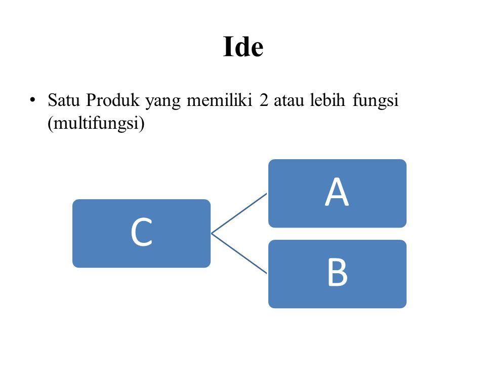 Ide Satu Produk yang memiliki 2 atau lebih fungsi (multifungsi) CAB
