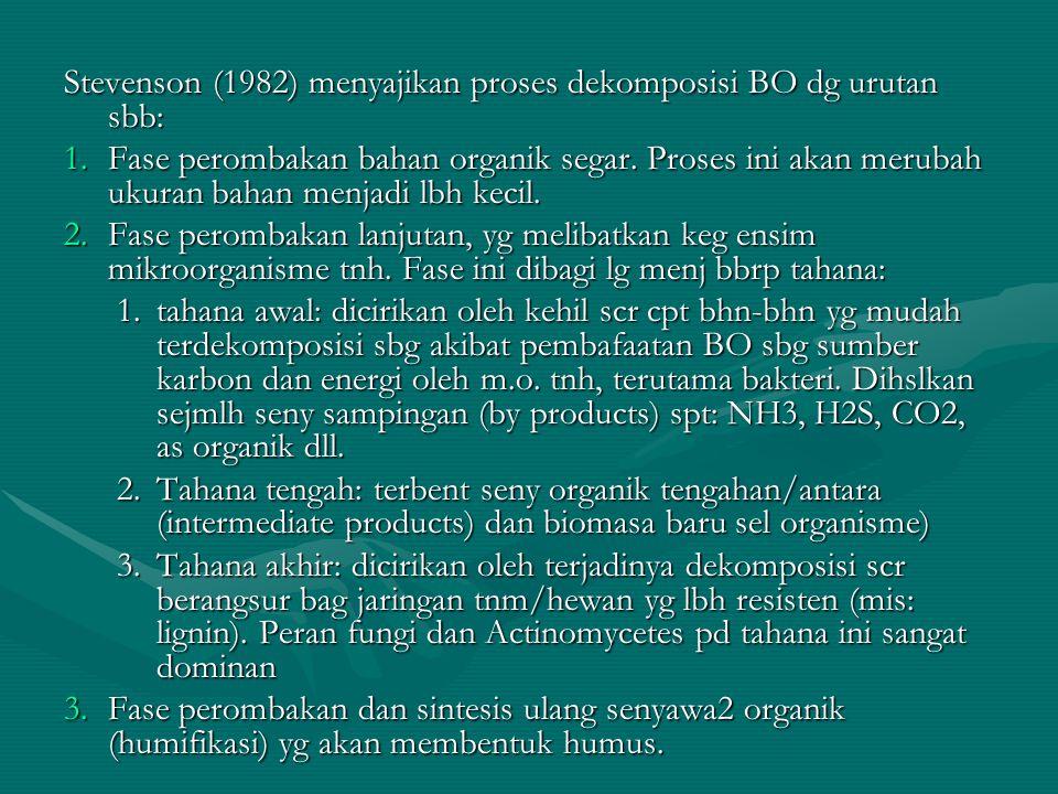 Stevenson (1982) menyajikan proses dekomposisi BO dg urutan sbb: 1.Fase perombakan bahan organik segar. Proses ini akan merubah ukuran bahan menjadi l