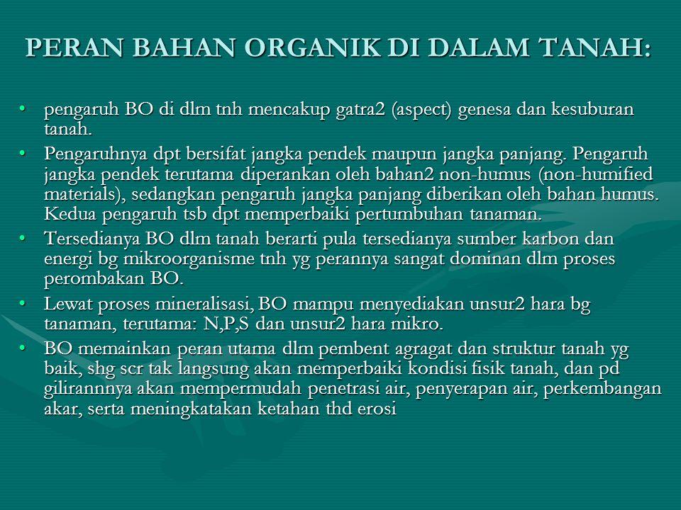 PERAN BAHAN ORGANIK DI DALAM TANAH: pengaruh BO di dlm tnh mencakup gatra2 (aspect) genesa dan kesuburan tanah.pengaruh BO di dlm tnh mencakup gatra2