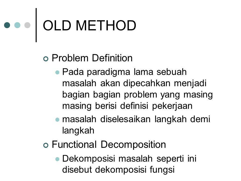 OLD METHOD Problem Definition Pada paradigma lama sebuah masalah akan dipecahkan menjadi bagian bagian problem yang masing masing berisi definisi peke