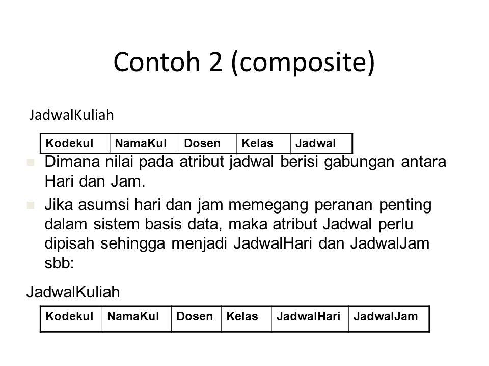 Contoh 2 (composite) JadwalKuliah KodekulNamaKulDosenKelasJadwal KodekulNamaKulDosenKelasJadwalHariJadwalJam Dimana nilai pada atribut jadwal berisi g