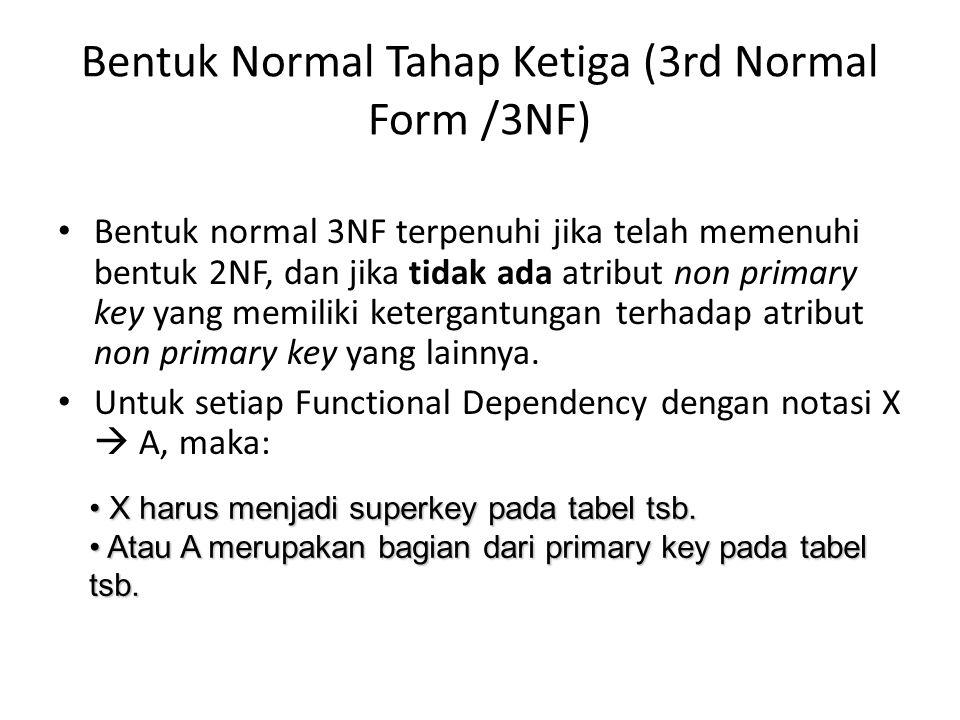 Bentuk Normal Tahap Ketiga (3rd Normal Form /3NF) Bentuk normal 3NF terpenuhi jika telah memenuhi bentuk 2NF, dan jika tidak ada atribut non primary k