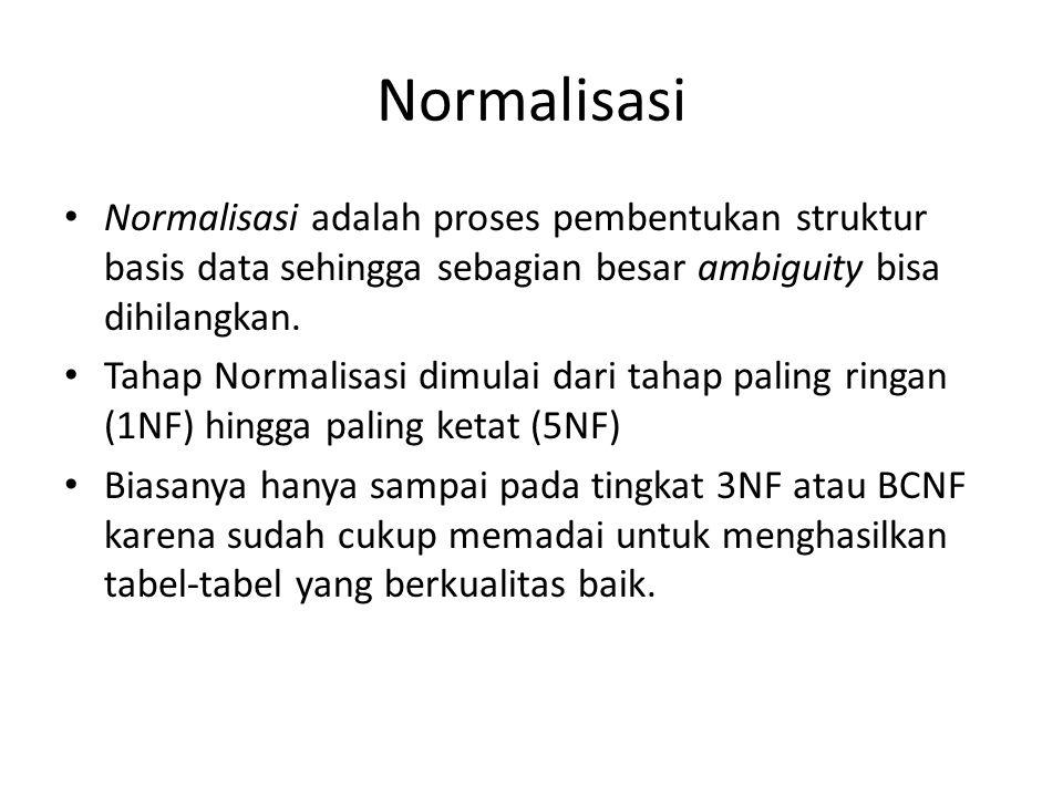 Normalisasi Normalisasi adalah proses pembentukan struktur basis data sehingga sebagian besar ambiguity bisa dihilangkan. Tahap Normalisasi dimulai da