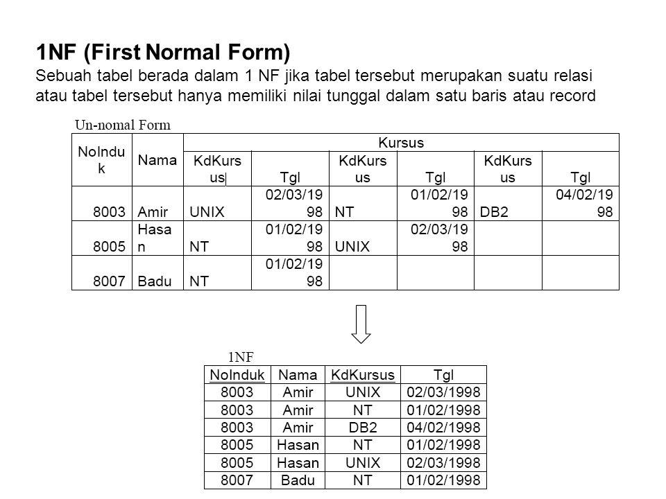 1NF (First Normal Form) Sebuah tabel berada dalam 1 NF jika tabel tersebut merupakan suatu relasi atau tabel tersebut hanya memiliki nilai tunggal dal