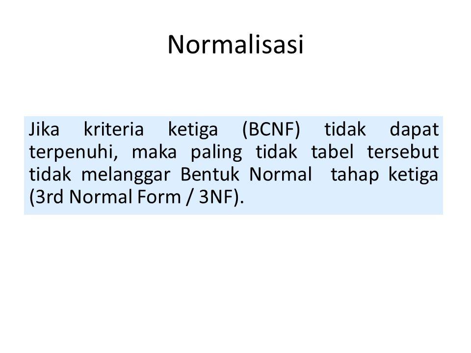 Bentuk Normal Tahap Kedua (2nd Normal Form) Bentuk normal 2NF terpenuhi dalam sebuah tabel jika telah memenuhi bentuk 1NF, dan semua atribut selain primary key, secara utuh memiliki Functional Dependency pada primary key Sebuah tabel tidak memenuhi 2NF, jika ada atribut yang ketergantungannya (Functional Dependency) hanya bersifat parsial saja (hanya tergantung pada sebagian dari primary key) Jika terdapat atribut yang tidak memiliki ketergantungan terhadap primary key, maka atribut tersebut harus dipindah atau dihilangkan
