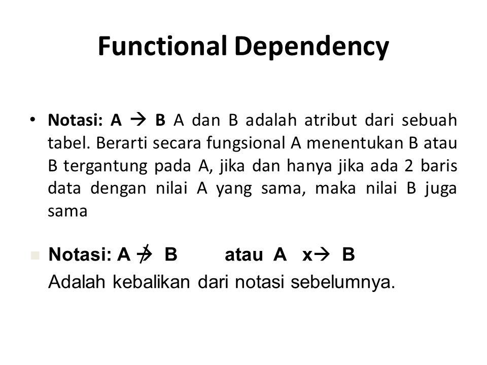 Functional Dependency Contoh tabel nilai