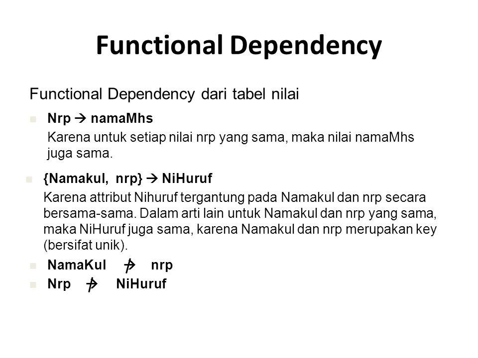 Functional Dependency Functional Dependency dari tabel nilai Nrp  namaMhs Karena untuk setiap nilai nrp yang sama, maka nilai namaMhs juga sama. {Nam