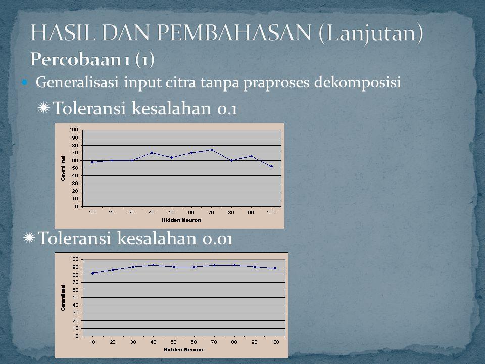 Generalisasi input citra tanpa praproses dekomposisi  Toleransi kesalahan 0.1  Toleransi kesalahan 0.01