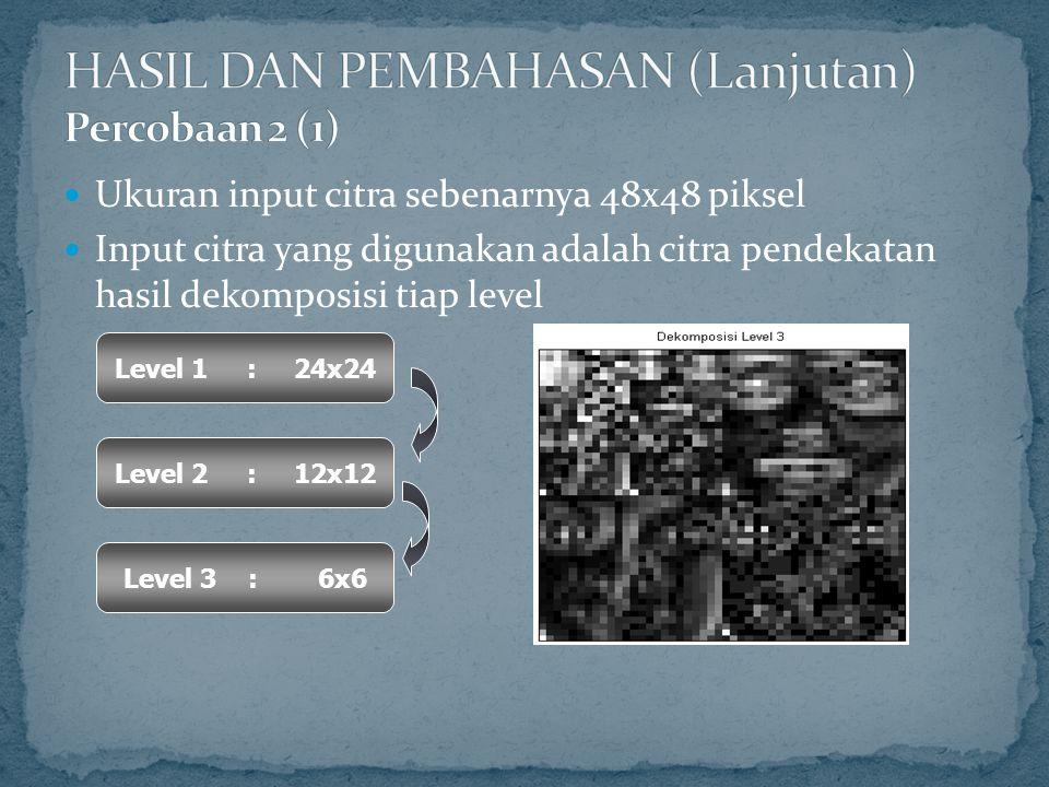 Ukuran input citra sebenarnya 48x48 piksel Input citra yang digunakan adalah citra pendekatan hasil dekomposisi tiap level Level 1 : 24x24 Level 2 : 12x12 Level 3 : 6x6