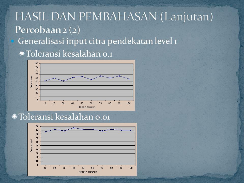 Generalisasi input citra pendekatan level 1  Toleransi kesalahan 0.1  Toleransi kesalahan 0.01