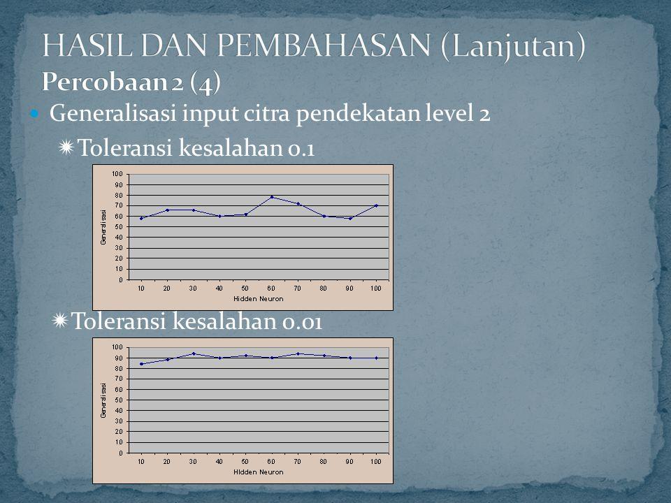 Generalisasi input citra pendekatan level 2  Toleransi kesalahan 0.1  Toleransi kesalahan 0.01