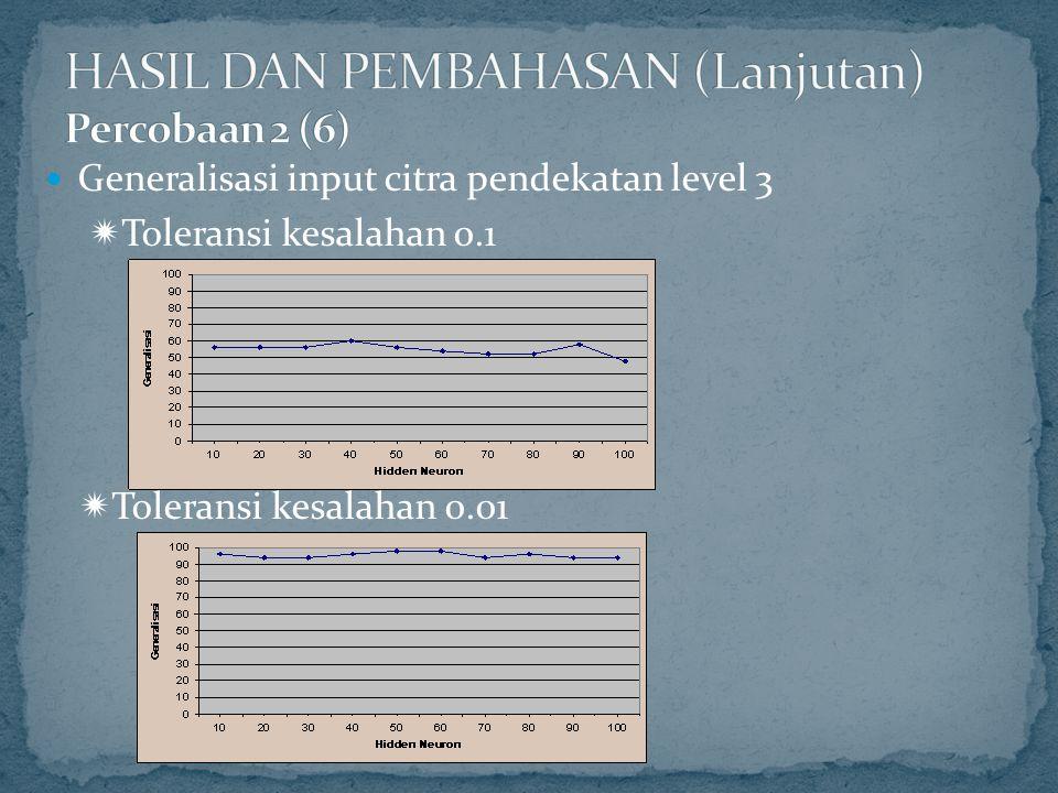 Generalisasi input citra pendekatan level 3  Toleransi kesalahan 0.1  Toleransi kesalahan 0.01