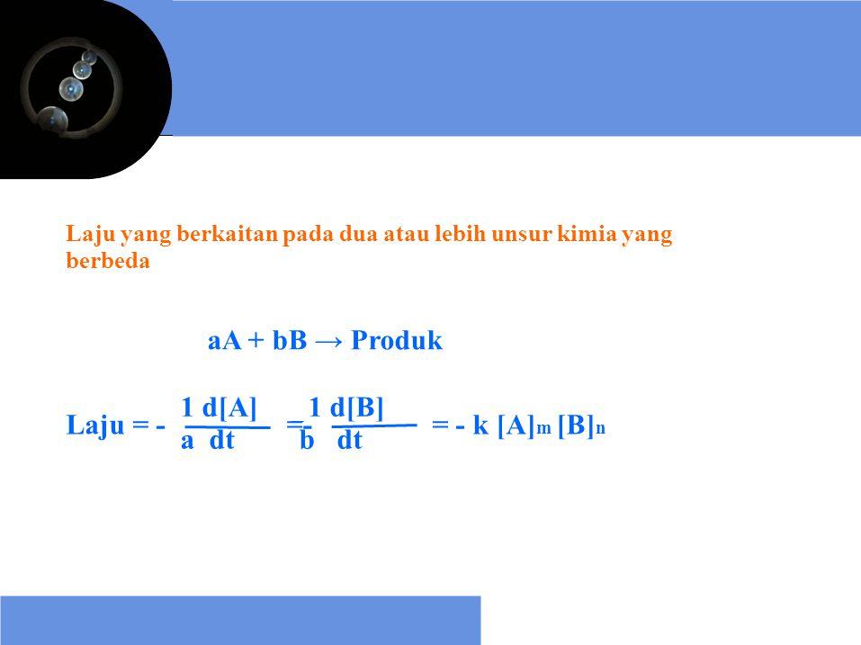 =-Laju = -= - k [A] m [B] n Laju yang berkaitan pada dua atau lebih unsur kimia yang berbeda aA + bB → Produk 1 d[A] 1 d[B] a dt b dt