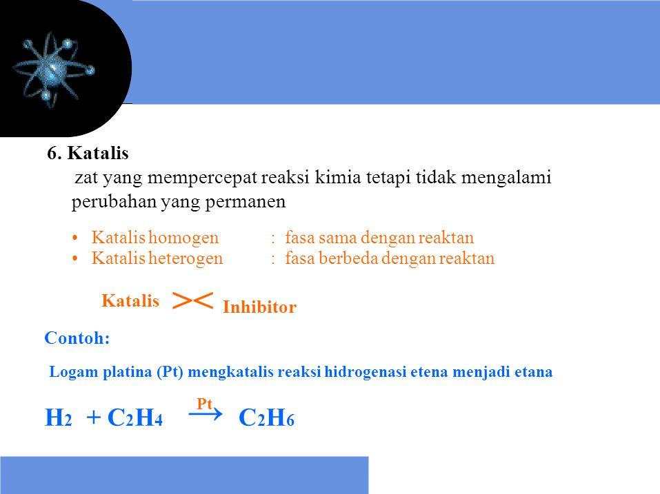 → 6. Katalis zat yang mempercepat reaksi kimia tetapi tidak mengalami perubahan yang permanen Katalis homogen Katalis heterogen : fasa sama dengan rea