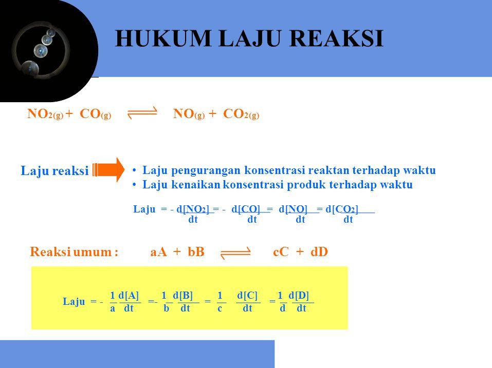 =-= HUKUM LAJU REAKSI NO 2(g) + CO (g) NO (g) + CO 2(g) Laju reaksi Laju pengurangan konsentrasi reaktan terhadap waktu Laju kenaikan konsentrasi prod