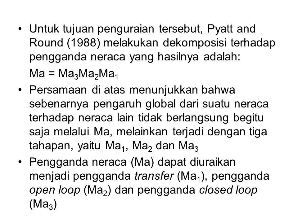 Untuk tujuan penguraian tersebut, Pyatt and Round (1988) melakukan dekomposisi terhadap pengganda neraca yang hasilnya adalah: Ma = Ma 3 Ma 2 Ma 1 Per