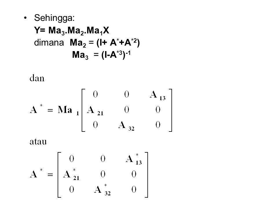Sehingga: Y= Ma 3.Ma 2.Ma 1 X dimana Ma 2 = (I+ A * +A *2 ) Ma 3 = (I-A *3 ) -1
