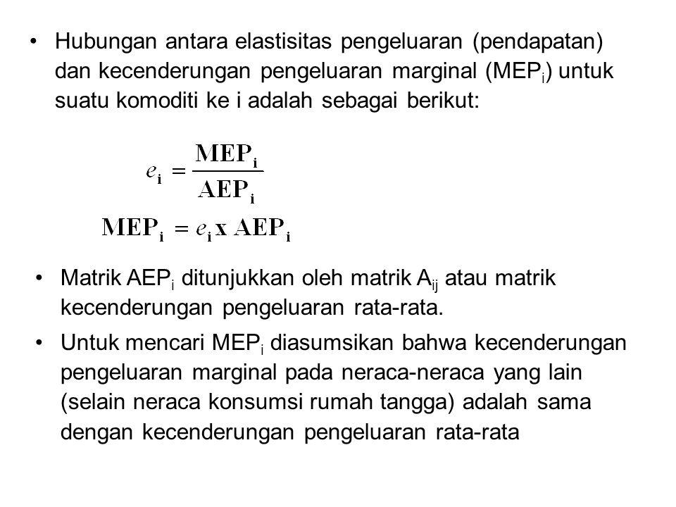 Hubungan antara elastisitas pengeluaran (pendapatan) dan kecenderungan pengeluaran marginal (MEP i ) untuk suatu komoditi ke i adalah sebagai berikut: