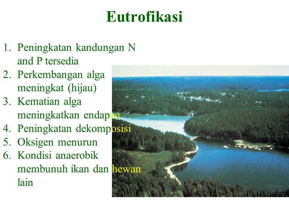 HUMAN IMPACTS Eutrofikasi 1.Peningkatan kandungan N and P tersedia 2.Perkembangan alga meningkat (hijau) 3.Kematian alga meningkatkan endapan 4.Peningkatan dekomposisi 5.Oksigen menurun 6.Kondisi anaerobik membunuh ikan dan hewan lain